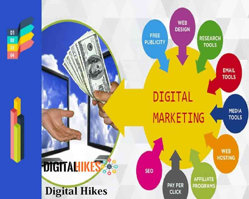 Why is the best Digital Marketing training Institute in Shalimar Bagh