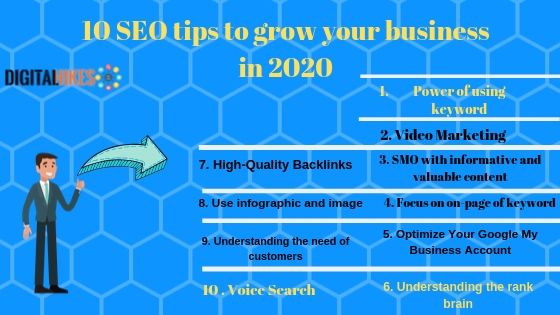 Top 10 SEO tips to grow your business in 2020