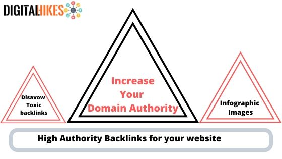 Tactis to increase your page authority
