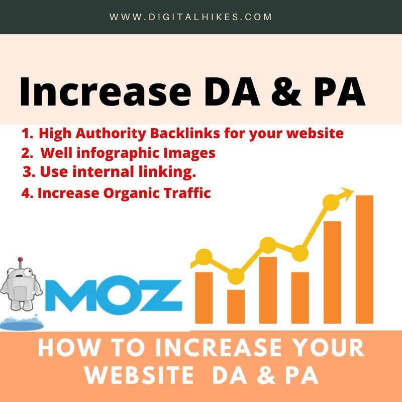 Increase website authority
