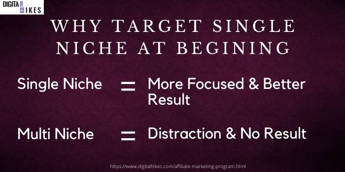 Affiliate Marketing average income
