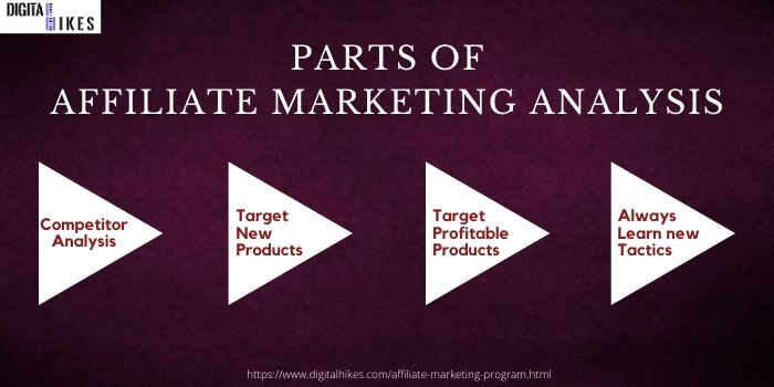 Affiliate Marketing defination