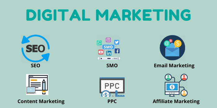 Digital marketing and affiliate marketing