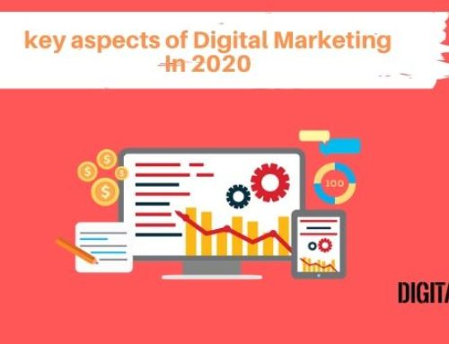 Key Aspects Of Digital Marketing- ( A Complete Guide)
