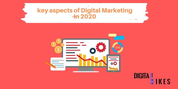 key aspects of digital marketing