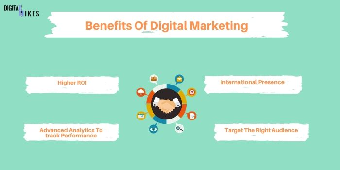 key aspects of online marketing