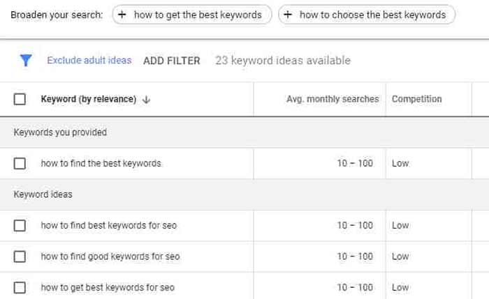best keywords from seo from keyword planner