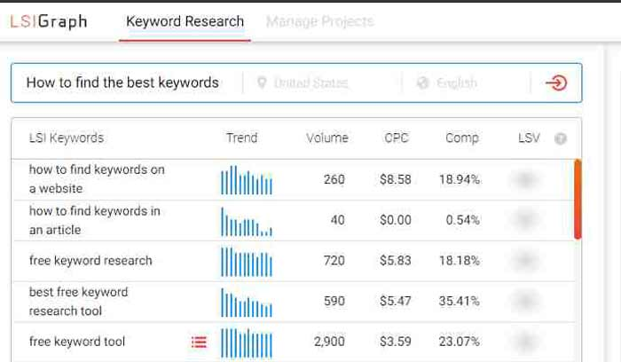 find best LSI keywords